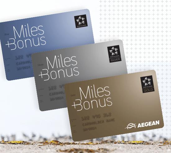 Πρόγραμμα Miles+Bonus: μεγιστοποίηση μιλίων μέσω αγορών